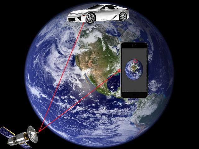Инфографика работы GPS/GSM-трекеров и маяков
